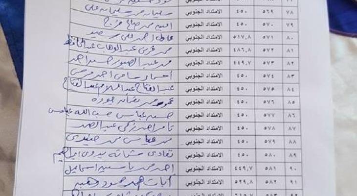 اعلان نتيجة قرعة سكن مصر المرحلة الثانية 17 10 2018 اسماء