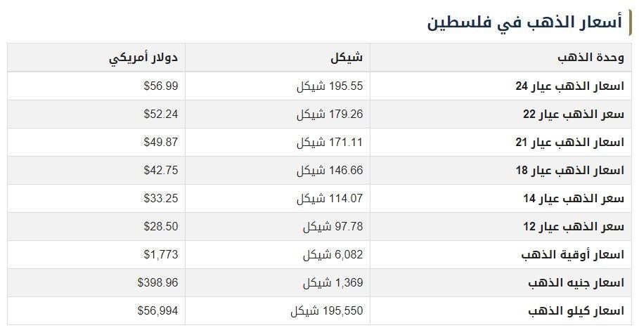 قائمة اسعار الذهب.jpg